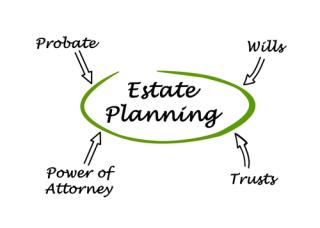 Estate planning diagram 2